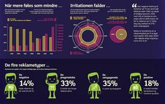 Cool! Advertising Agency Digital Marketing Infographic