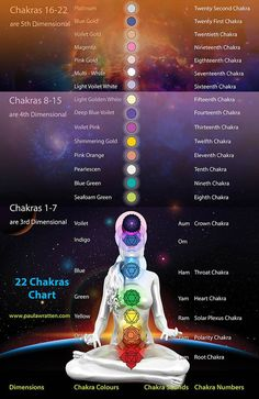Techniques for Reiki - Amazing Secret Discovered by Middle-Aged Construction Worker Releases Healing Energy Through The Palm of His Hands. Cures Diseases and Ailments Just By Touching Them. And Even Heals People Over Vast Distances. Chakra Healing, Chakra Meditation, Kundalini Yoga, Guided Meditation, Deep Meditation, Crystal Healing, Chakra System, Second Chakra, Les Chakras