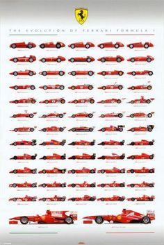 Ferrari F1 - Evolution Poster: