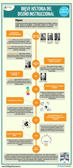 Historia del Diseño Instruccional #infografia #infographic #education