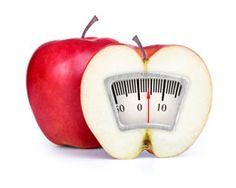 Weight Watchers Points List