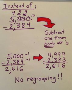 I could use this now. Why tf weren't we taught this?