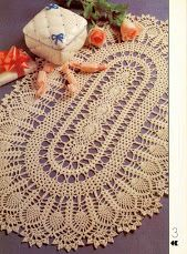 Super Oval by Mayumi Sato in Decorative Crochet Magazine, January 1989, #7,  appears to be the same as Pineapple Garden by C. Strohmeyer (Leisure Arts #75013, Pineapple Doilies), except for the size thread used, and the fact that the directions are in a chart.