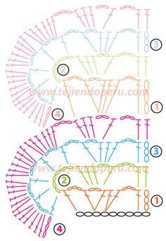 Cenefa o borde para aplicar o coser tejido a crochet