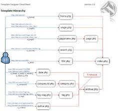 Css Cheat Sheet  Html  Css  Javascript    Web