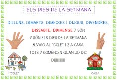 PEQUEÑOS RECURSOS INFANTILES: Cançons per a rutines. Els dies de la setmana Valencia, Musical, Teacher, Posters, Children Songs, School, Nursery Rhymes, Education Posters, Alphabet Soup