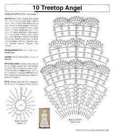 Crochet Christmas ornament - Crochet Treetop angel - Her Crochet Crochet Christmas Ornaments, Christmas Crochet Patterns, Holiday Crochet, Afghan Crochet Patterns, Christmas Angels, Xmas, Crochet Diagram, Crochet Chart, Filet Crochet