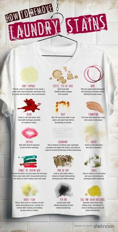 How to remove spots and stains from thrift store clothing