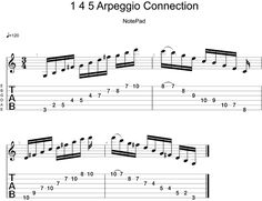 This exercise, or finger twister, is a moveable arpeggio pattern, but it will be in G major for our purposes today. The first measure is an ascending I chord/arpeggio of the major scale, which extended out (1 3 5 7), is a major 7th chord/arpeggio, which is a G major 7th chord/arpeggio (G,B D,F#).