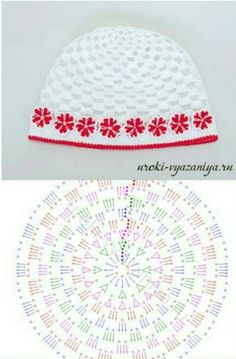 Latest Absolutely Free Crochet Hat diagram Tips You have to comprehend the different amounts of crocheting, similar to devices you can find an area Crochet Beret Pattern, Crochet Baby Bonnet, Crochet Cap, Crochet Beanie, Crochet Stitches, Crochet Patterns, Crochet Diagram, Flower Patterns, Baby Hats Knitting