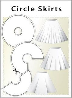 Circle Skirt Construction. Four Basic Types.