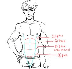 How to Abs 4 by http://kelpls.tumblr.com