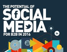 The Potential of Social Media for B2B in 2016 [Infographic]