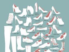 diccionario zapato visual - Buscar estafa Google