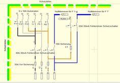 mehrere Fi-Schalter anschließen Schaltplan   Elektrik   Pinterest ...