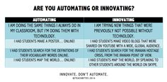 Innovate Don't Automate: the difference between automating tasks and assignments with technology versus innovating the classroom practices.