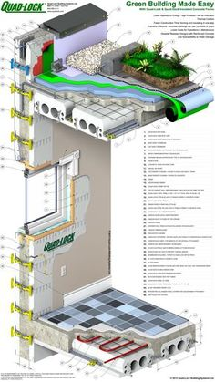 399386d73476988523c350274520eae9--zero-envelopes Icf House Plans With Radius on sip home plans, contemporary house plans, circular house plans, spy house plans, plain and simple house plans, simple one level house plans, beach house plans, ici house plans, insulated concrete home plans, thermasteel house plans, cottage house plans, concrete house plans, art house plans, timber frame house plans, small house plans, scottish mansion house plans, ranch house plans, sap house plans, european custom house plans, country house plans,