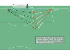 Soccer Warm up routine