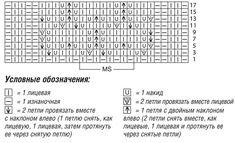 Схема и описание вязания на спицах туники с ажурным узором в полоску из журнала «Сабрина» №7/2015