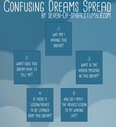 confusing dream spread - Google Search