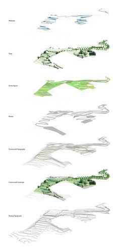 Urban Park of Palouriotissa Third Prize Winning Proposal- Cyprus- Groundlab + Clara Oloriz