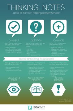 My High School, High School English, Reading Workshop, Reading Skills, Homeschool High School, Close Reading, Reading Comprehension, Classroom Management, Infographic