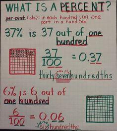 Range Median Mode: 24 Quick, Free Activities and Resources - Mathe Ideen 2020 Math Charts, Math Anchor Charts, Math Strategies, Math Resources, Math Tips, Algebra, Math Notes, Math Formulas, Math Help