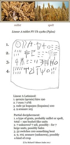 Linear A tablet PY Ub 1318a