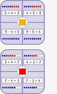 Lernstübchen: Aufgabenfamilien ZR 10 Ks1 Maths, Montessori Math, Fact Families, Math Addition, Classroom Rules, Arithmetic, Math For Kids, Thing 1, Hands On Activities
