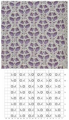 Lace knitting. Punto calado esquema.