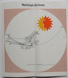 National's 1969 route map showing their first transatlantic route between Miami and London.