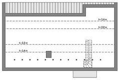 Projekt domu Murator C365h Przejrzysty - wariant VIII 91,6 m2 - koszt budowy 239 tys. zł - EXTRADOM Bar Chart, House, Luxury Dream Homes, Home, Haus, Houses