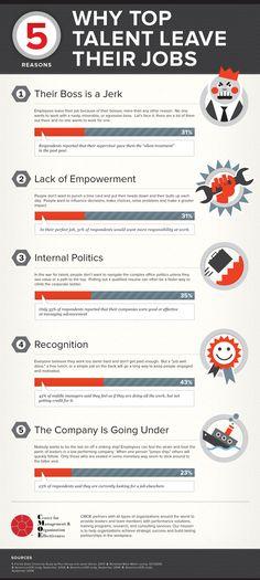 5 Reasons Top Talent Leave Their #Jobs #infographic www.socialmediamamma.com