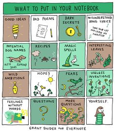Incidental Comics // comics, what to put in your journal, journaling Doodle Bullet Journal, Bullet Journal Inspo, Bullet Journal Ideas Pages, My Journal, Journal Prompts, Blank Journal, Writing Tips, Writing Prompts, Poems Dark