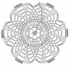 Resultado de imagem para mandala croche graficos