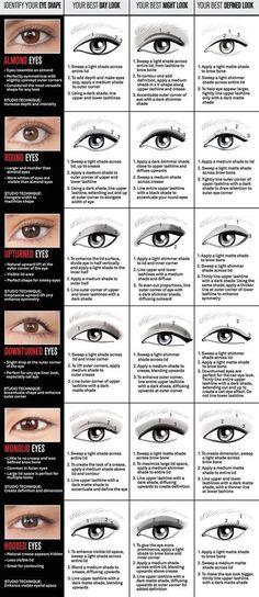 También puedes adaptar la forma de tu delineador a la forma de tus ojos una vez que confíes en tus habilidades para aplicarlo. | 18 Consejos útiles para la gente que fracasa a la hora de delinear sus ojos