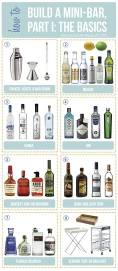 """How to Build a Home Mini-Bar, Part The Basics"". This is a good start, but missing a lot. And I would probably not put liquor out on a cart(?)--but some good starting bar info. Cocktails Bar, Cocktail Drinks, Alcoholic Drinks, Beverages, Cocktail Glassware, Home Cocktail Bar, Mini Bars, Cocktail Original, Home Bar Essentials"