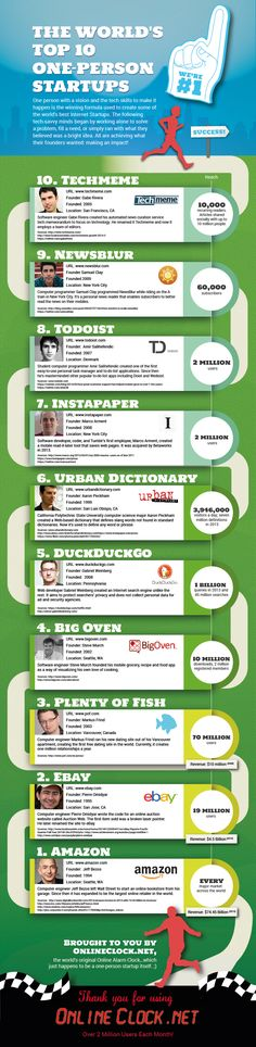 The World's Top 10 One-Person Startups [INFOGRAPHIC] - http://dashburst.com/infographic/top-one-person-startups/