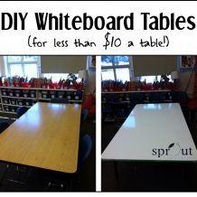 Estragar as mesas do arquitecto? :3