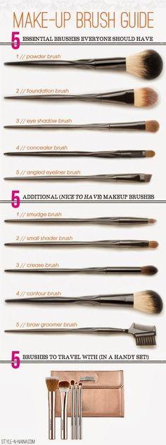 Make Up Brush Guide