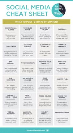 Social Media Content Ideas & Cheat Sheets — Creative Design Spot - Expolore the best and the special ideas about Content marketing Inbound Marketing, Digital Marketing Logo, Affiliate Marketing, Content Marketing, Internet Marketing, Online Marketing, Influencer Marketing, Marketing Tools, Marketing Office
