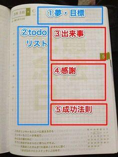 日記を毎日書きたかったら、テンプレートを決める。 : 【決定版】新社会人、新大学生等にお勧め「手帳活用術」~随時更新中 - NAVER まとめ Diary Writing, Diary Planner, Journal Notebook, Journals, Hobonichi, Planner Organization, How To Make Notes, Knowledge, Stationery