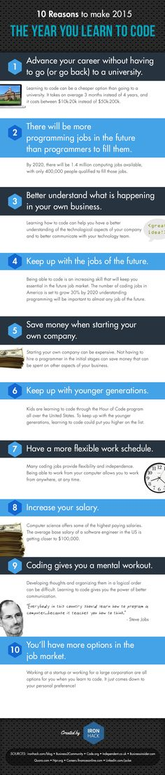 Why 2015 Should Be the Year You Learn to Code Infographic - http://elearninginfographics.com/2015-year-learn-code-infographic/