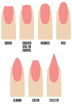 The Ultimate Guide to Finding the Perfect #Nail Shape for Your Hands.    #VictoriaNails #VictoriaBCNails #YYJnails #YYJbeauty