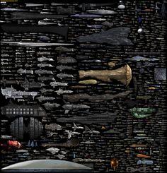 Porównanie statków kosmicznych w filmach.