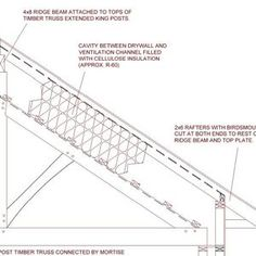 8 Roof Insulation Ideas Roof Insulation Architecture Details Roof