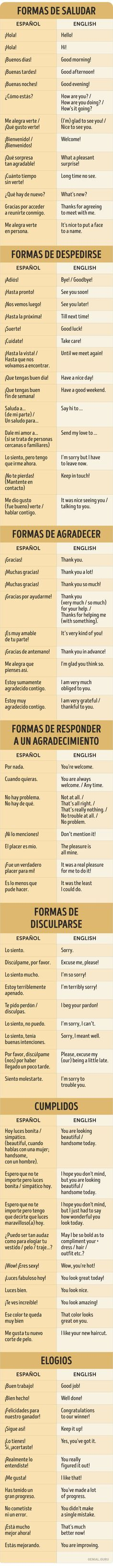 One of the easiest ways to learn Spanish is to find someone else who speaks Spanish. This person can be someone who is a native Spanish speaker or it can be Spanish Phrases, Spanish Vocabulary, Spanish Words, English Phrases, Spanish Language Learning, Spanish Lessons, How To Speak Spanish, Teaching Spanish, English Words