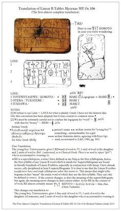 #Linear B #LinearA #Mycenae #Mycenaean #tablet #decipherment #translation Click to ENLARGE