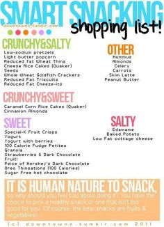 Smart Snacking Shopping List