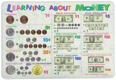 "Amazon.com - Painless Learning ""Learning About Money"" Placemat - Place Mats-I need to make and laminate something like this and make a game out of it."
